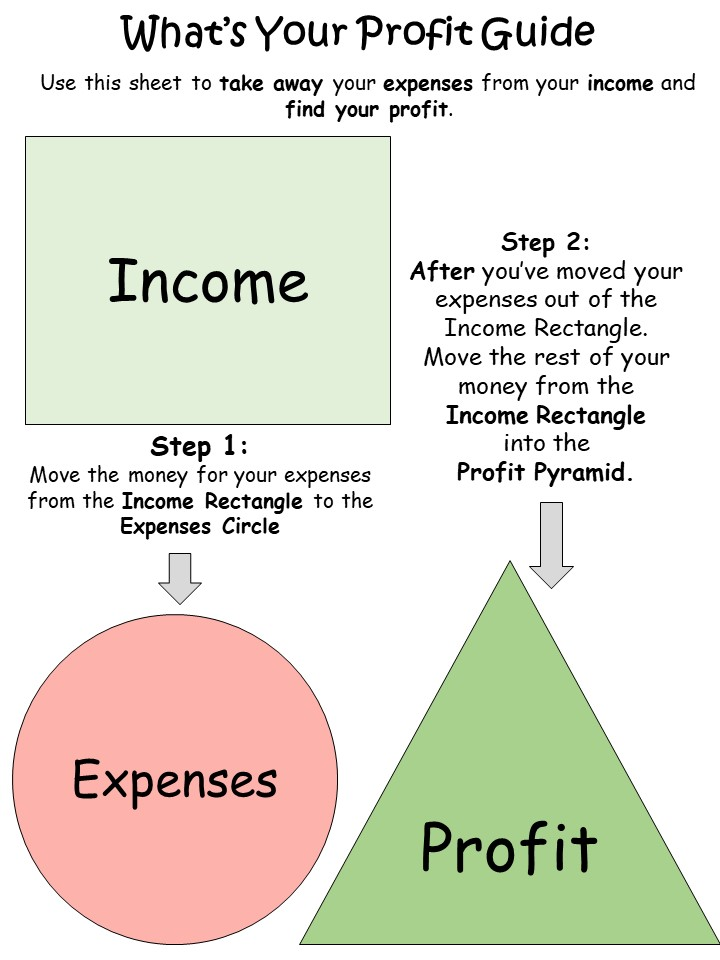income expenses and profit worksheet for kids